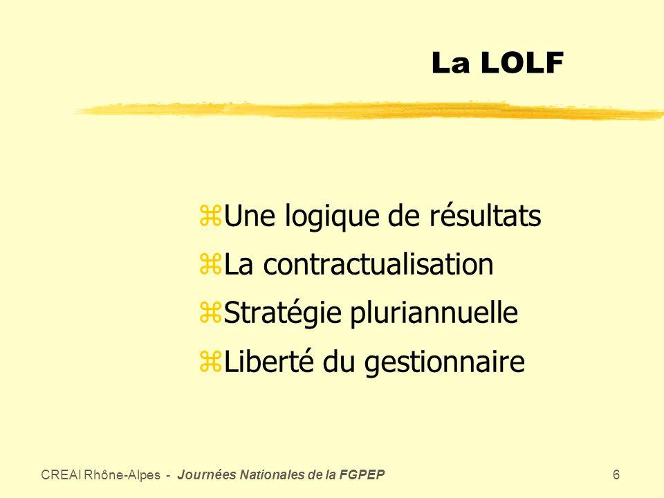 CREAI Rhône-Alpes - Journées Nationales de la FGPEP5 La performance zMot valise zDes significations différentes selon les acteurs