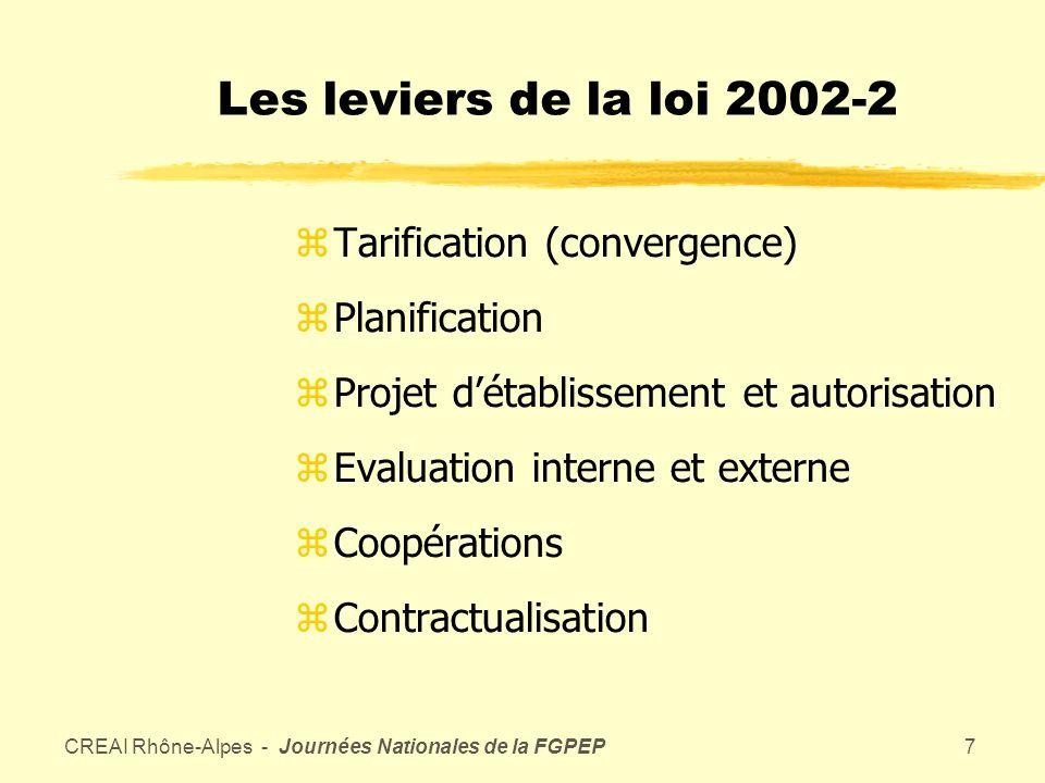 CREAI Rhône-Alpes - Journées Nationales de la FGPEP6 La LOLF zUne logique de résultats zLa contractualisation zStratégie pluriannuelle zLiberté du gestionnaire