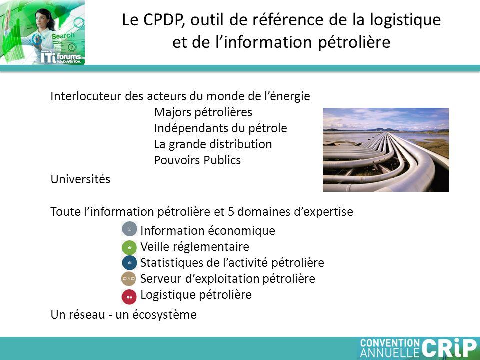 Interlocuteur des acteurs du monde de lénergie Majors pétrolières Indépendants du pétrole La grande distribution Pouvoirs Publics Universités Toute li