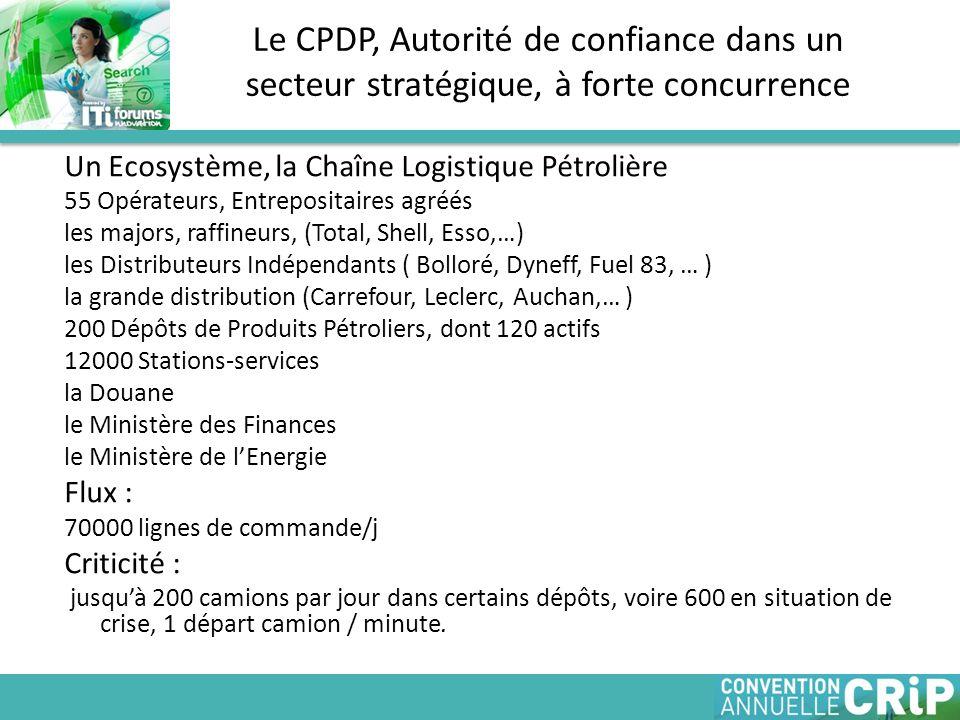 Un Ecosystème, la Chaîne Logistique Pétrolière 55 Opérateurs, Entrepositaires agréés les majors, raffineurs, (Total, Shell, Esso,…) les Distributeurs
