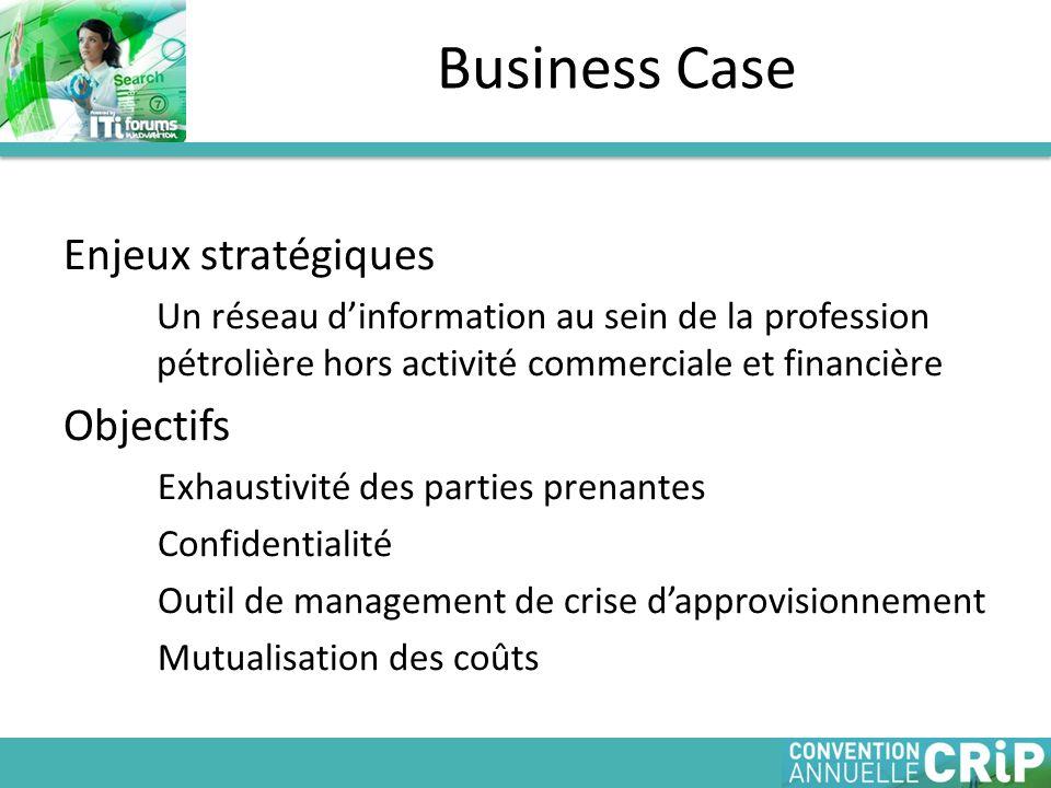 Business Case Enjeux stratégiques Un réseau dinformation au sein de la profession pétrolière hors activité commerciale et financière Objectifs Exhaustivité des parties prenantes Confidentialité Outil de management de crise dapprovisionnement Mutualisation des coûts