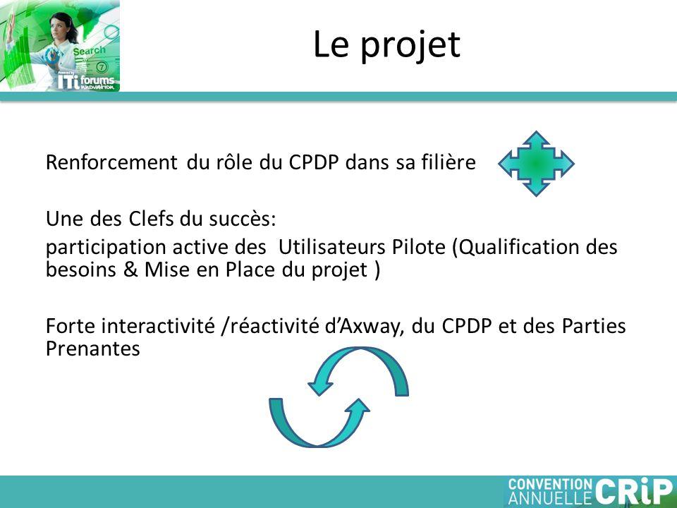 Renforcement du rôle du CPDP dans sa filière Une des Clefs du succès: participation active des Utilisateurs Pilote (Qualification des besoins & Mise en Place du projet ) Forte interactivité /réactivité dAxway, du CPDP et des Parties Prenantes Le projet