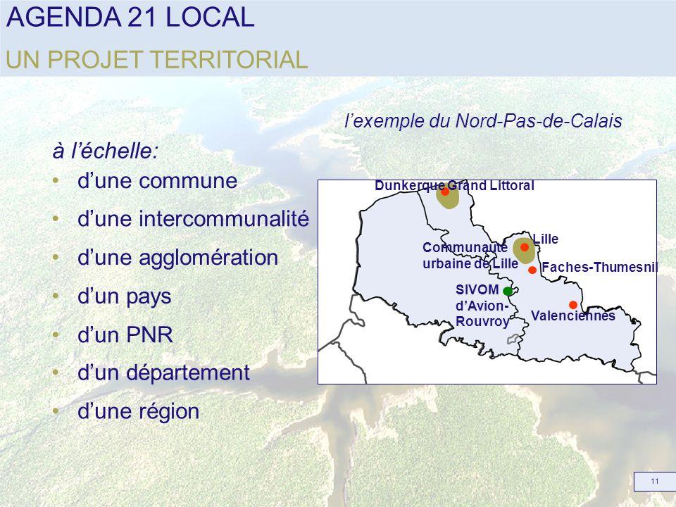 AGENDA 21 LOCAL 11 à léchelle: UN PROJET TERRITORIAL dune commune dune intercommunalité dune agglomération dun pays dun département dune région lexemp