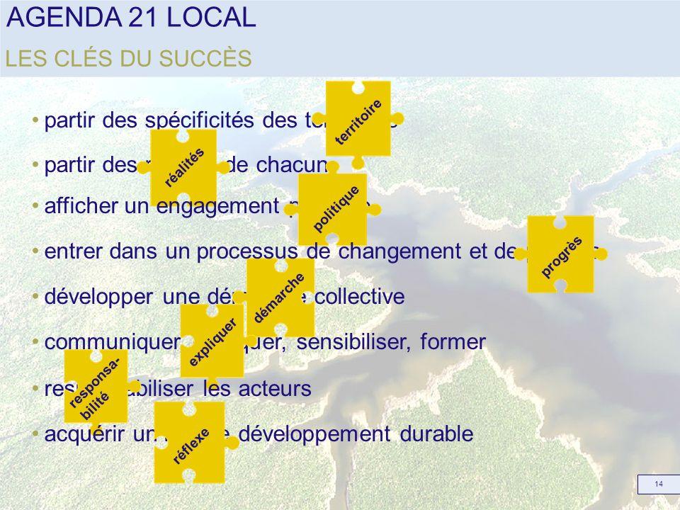 AGENDA 21 LOCAL 14 LES CLÉS DU SUCCÈS développer une démarche collective démarche partir des spécificités des territoires territoire partir des réalit