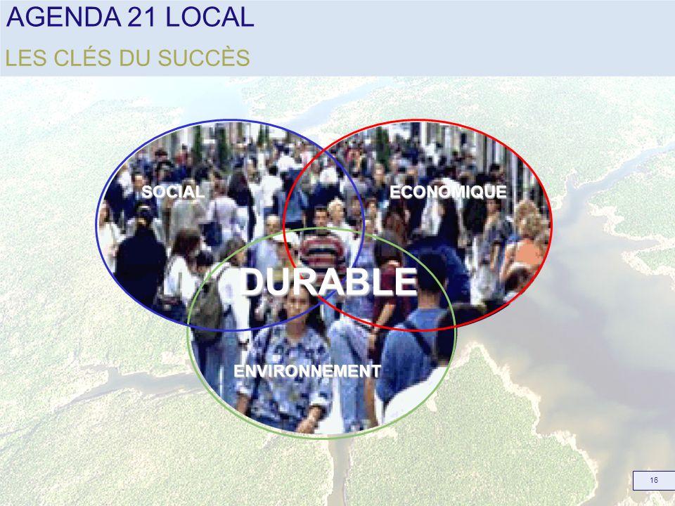 AGENDA 21 LOCAL 16 LES CLÉS DU SUCCÈS ENVIRONNEMENT SOCIAL ECONOMIQUE DURABLE