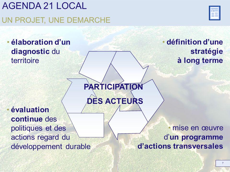 AGENDA 21 LOCAL 7 UN PROJET, UNE DEMARCHE élaboration dun diagnostic du territoire mise en œuvre dun programme dactions transversales évaluation conti