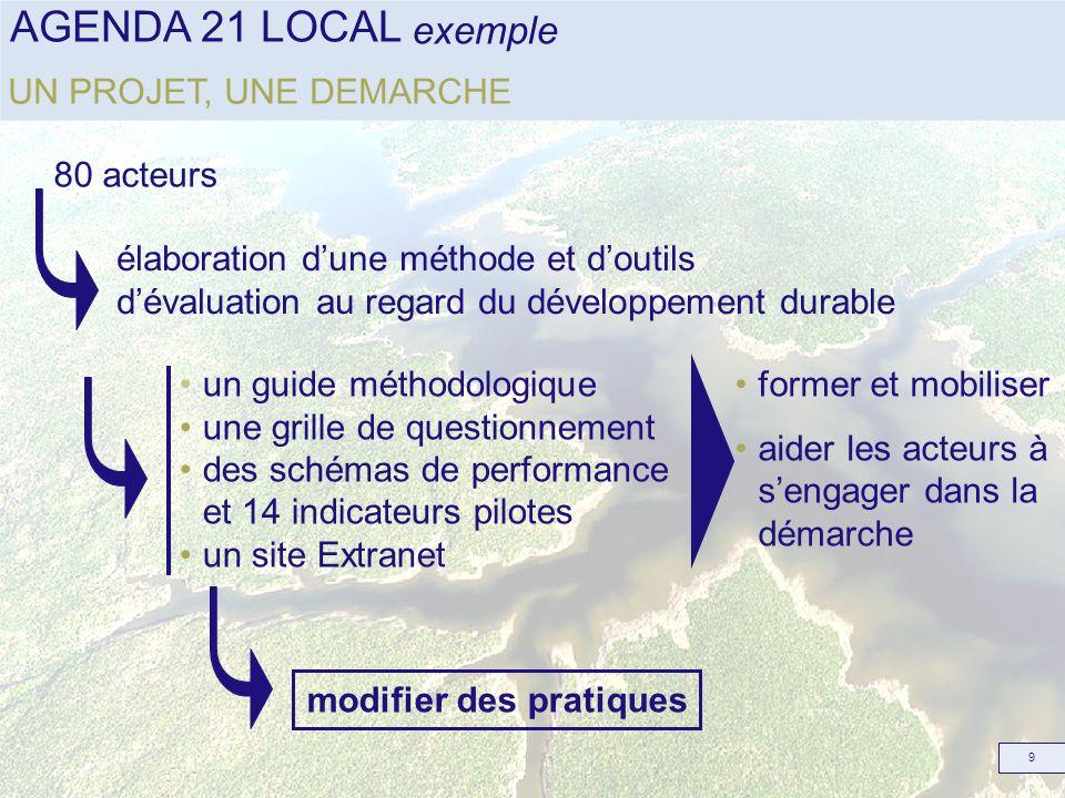 AGENDA 21 LOCAL 9 UN PROJET, UNE DEMARCHE exemple élaboration dune méthode et doutils dévaluation au regard du développement durable 80 acteurs un gui
