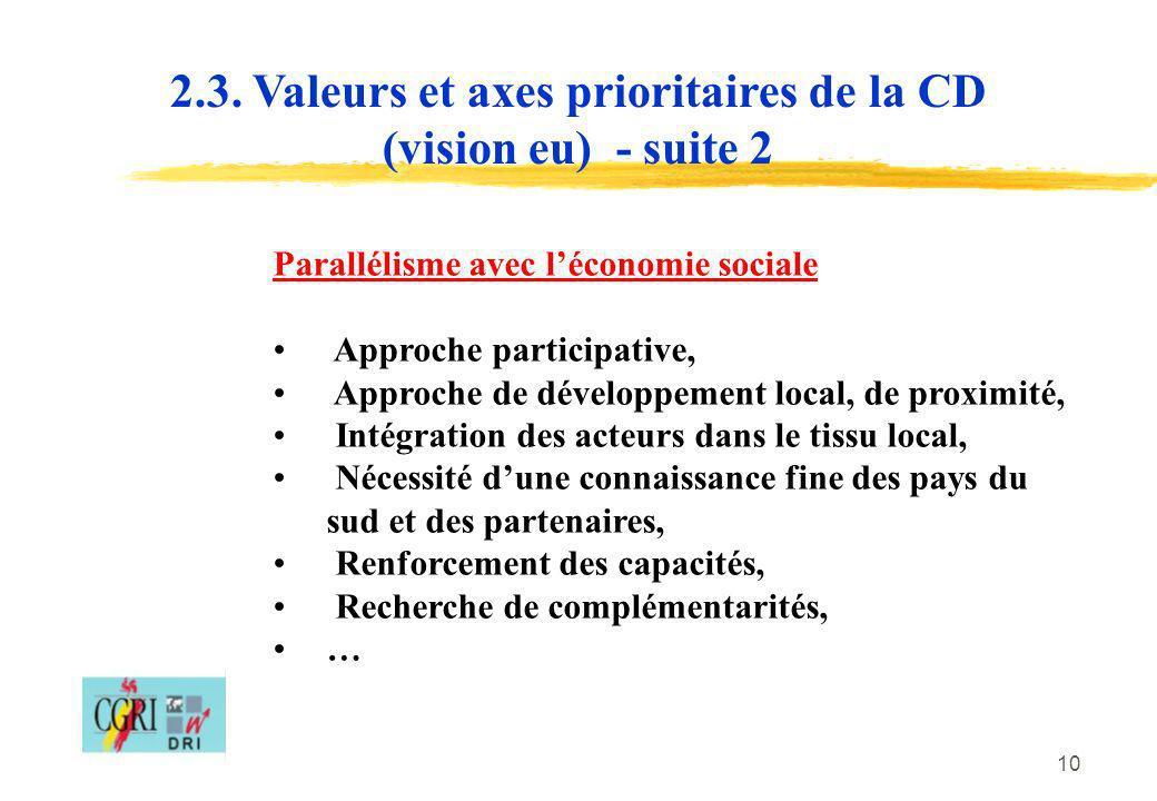 10 Parallélisme avec léconomie sociale Approche participative, Approche de développement local, de proximité, Intégration des acteurs dans le tissu lo