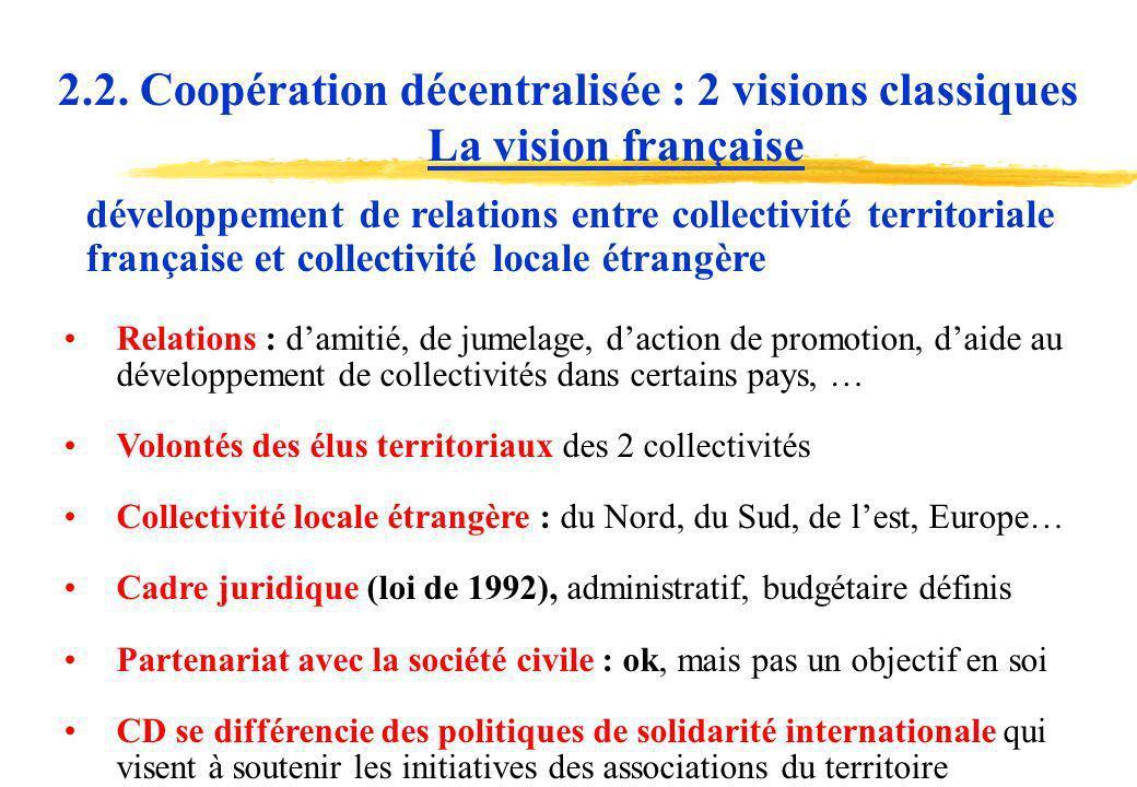 6 « toute forme de coopération au développement mise en œuvre par une collectivité locale ou par un acteur non étatique, du Nord comme du Sud, et qui promeut en particulier: un développement plus participatif, répondant aux besoins et aux initiatives des populations des pays en développement, une contribution à la diversification et au renforcement des sociétés civiles et à la démocratisation à la base dans ces pays, la mobilisation des acteurs de la coopération décentralisée européens et des pays en développement en faveur de ces objectifs » 2.2.