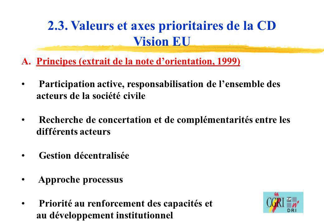 8 A.Principes (extrait de la note dorientation, 1999) Participation active, responsabilisation de lensemble des acteurs de la société civile Recherche