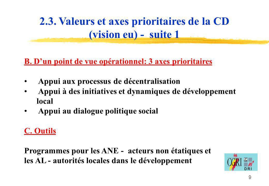 9 B. Dun point de vue opérationnel: 3 axes prioritaires Appui aux processus de décentralisation Appui à des initiatives et dynamiques de développement