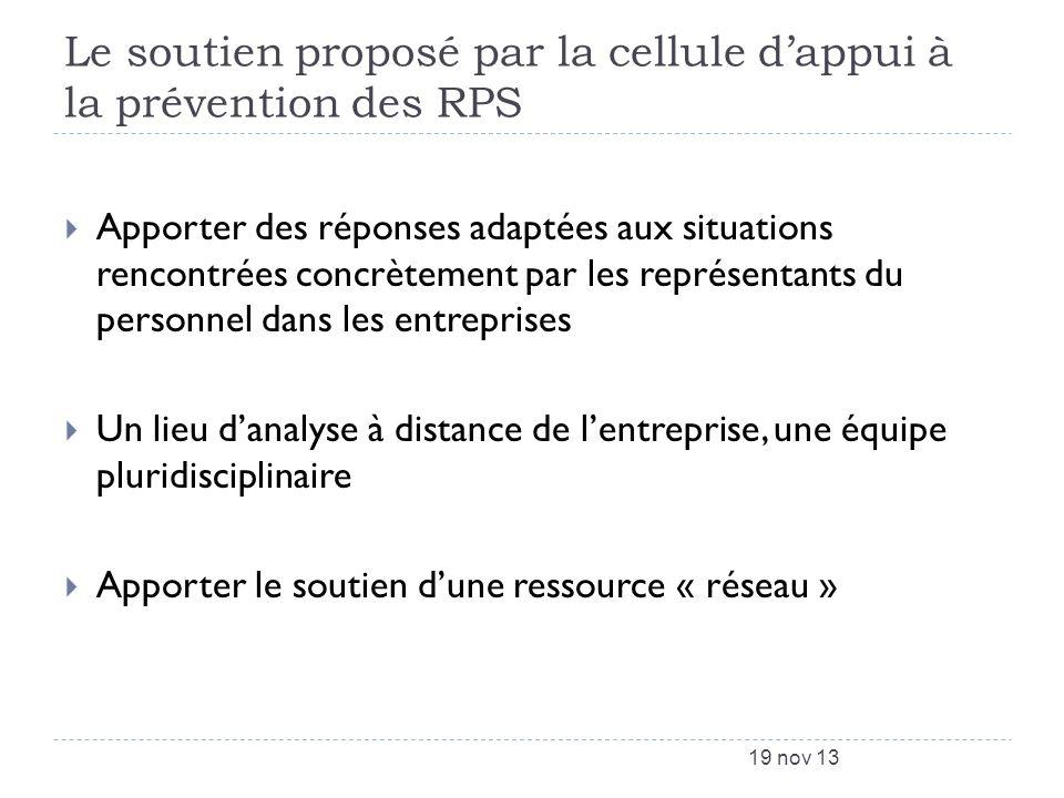 Le soutien proposé par la cellule dappui à la prévention des RPS 19 nov 13 Apporter des réponses adaptées aux situations rencontrées concrètement par