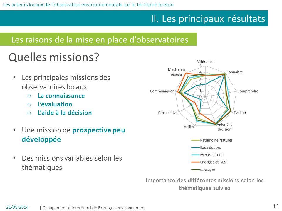 | Groupement dintérêt public Bretagne environnement 21/01/2014 11 Les raisons de la mise en place dobservatoires II. Les principaux résultats Les acte