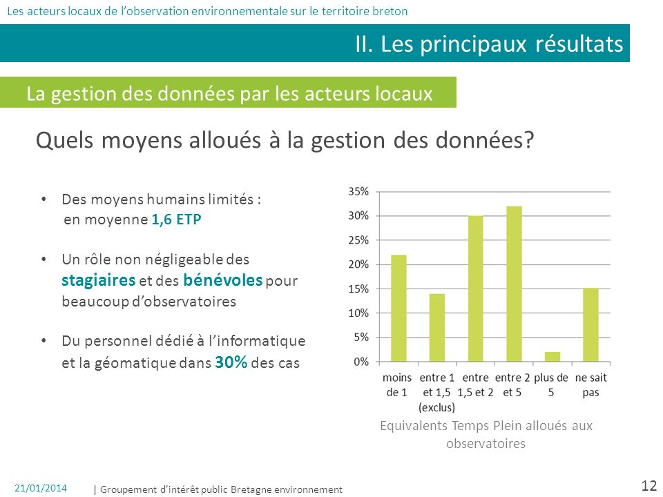 | Groupement dintérêt public Bretagne environnement 21/01/2014 12 La gestion des données par les acteurs locaux II. Les principaux résultats Quels moy