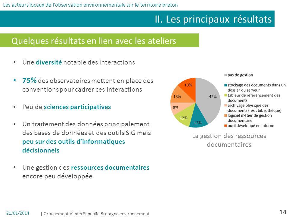 | Groupement dintérêt public Bretagne environnement 21/01/2014 14 Quelques résultats en lien avec les ateliers II. Les principaux résultats Les acteur