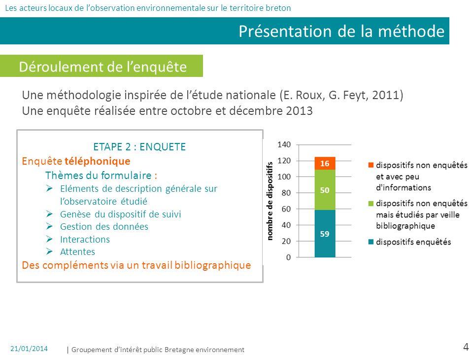 | Groupement dintérêt public Bretagne environnement 21/01/2014 4 Déroulement de lenquête Etape 1 IDENTIFICATION 125 dispositifs identifiés Etape 2 ENQ
