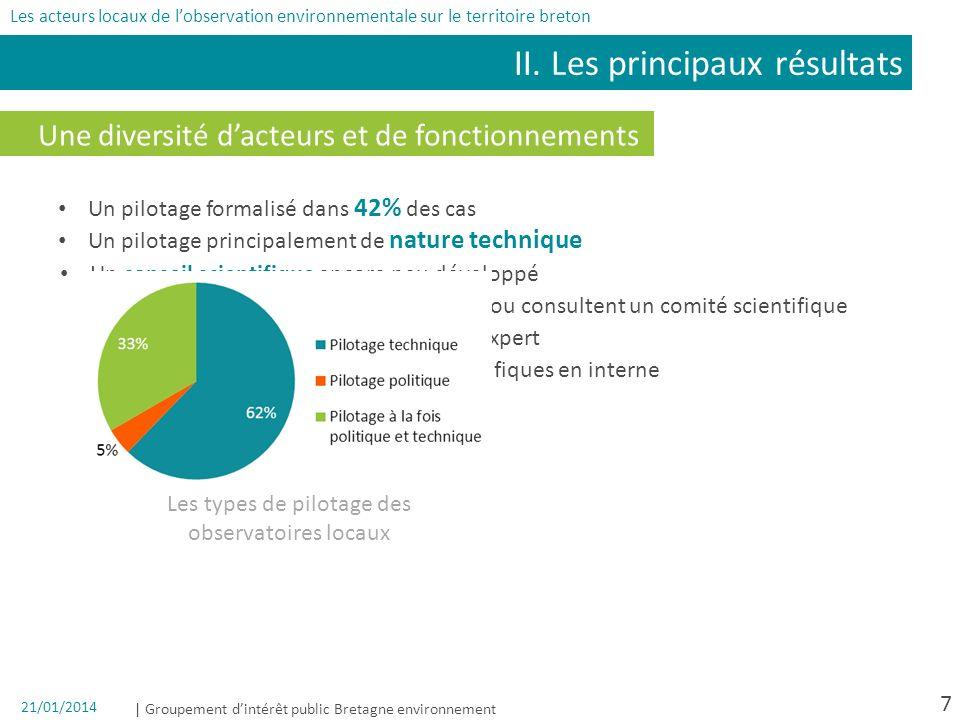 | Groupement dintérêt public Bretagne environnement 21/01/2014 Une diversité dacteurs et de fonctionnements II.
