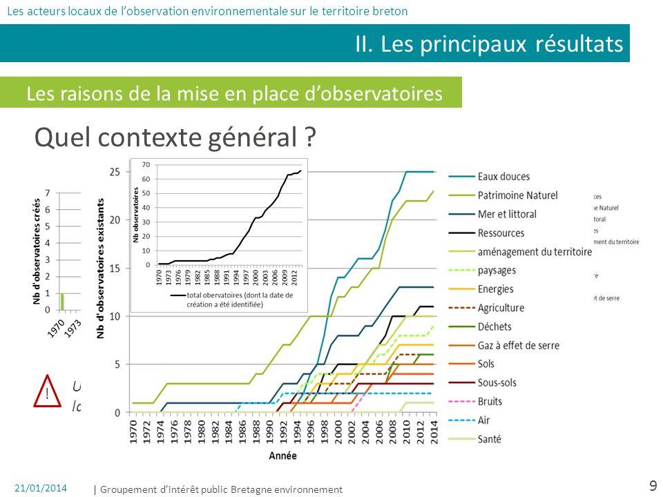 | Groupement dintérêt public Bretagne environnement 21/01/2014 9 Les raisons de la mise en place dobservatoires II. Les principaux résultats Les acteu