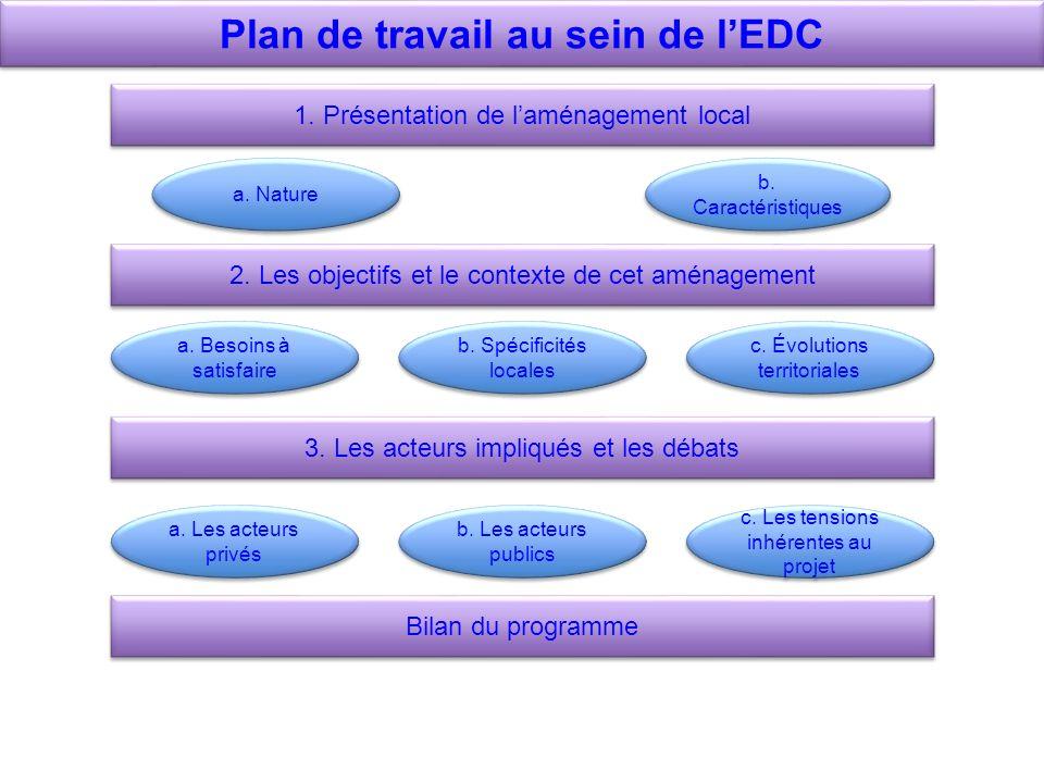 Plan de travail au sein de lEDC 1. Présentation de laménagement local a. Nature b. Caractéristiques 2. Les objectifs et le contexte de cet aménagement