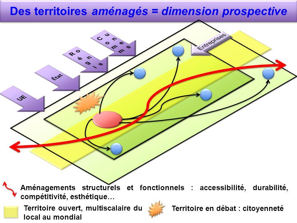 Des territoires aménagés = dimension prospective Aménagements structurels et fonctionnels : accessibilité, durabilité, compétitivité, esthétique… Terr