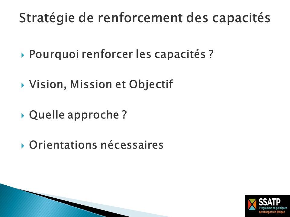 Pourquoi renforcer les capacités . Vision, Mission et Objectif Quelle approche .