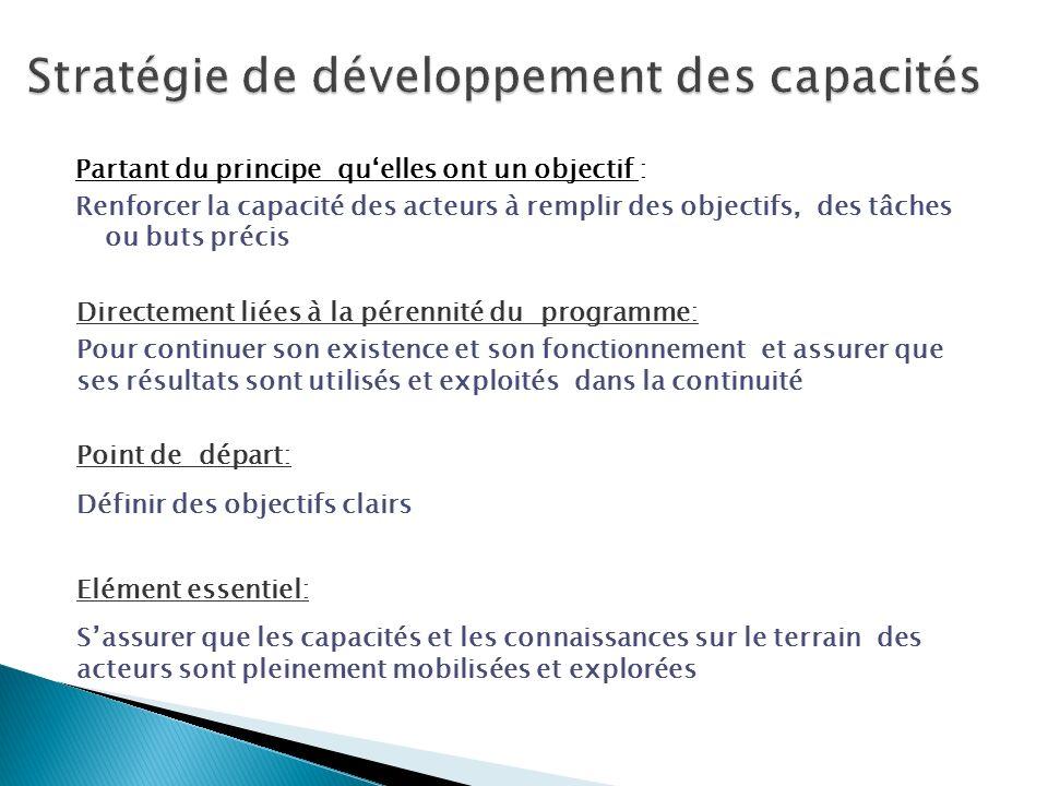 Définir des objectifs clairs Corrélés avec les activités du programme Basés sur les capacités spécifiques requises Question principale: Des capacités pour quoi faire.