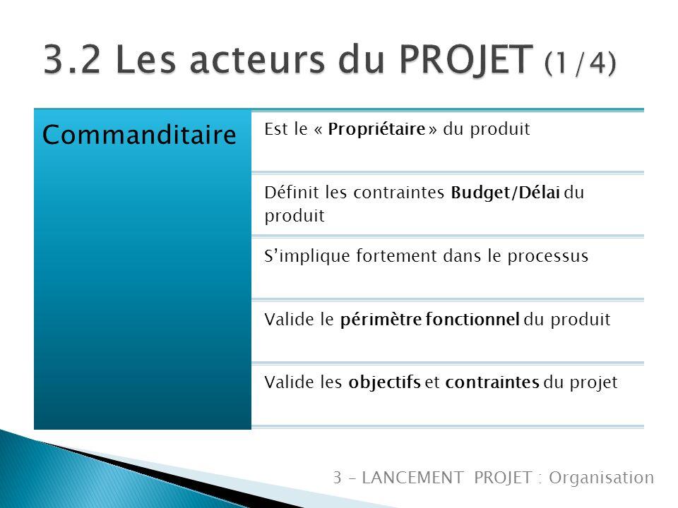 Commanditaire Est le « Propriétaire » du produit Définit les contraintes Budget/Délai du produit Simplique fortement dans le processus Valide le périmètre fonctionnel du produit Valide les objectifs et contraintes du projet 3 – LANCEMENT PROJET : Organisation