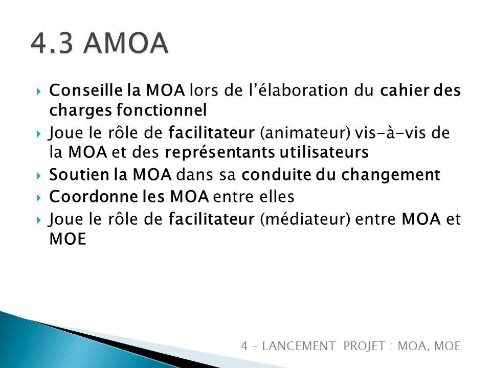 Conseille la MOA lors de lélaboration du cahier des charges fonctionnel Joue le rôle de facilitateur (animateur) vis-à-vis de la MOA et des représentants utilisateurs Soutien la MOA dans sa conduite du changement Coordonne les MOA entre elles Joue le rôle de facilitateur (médiateur) entre MOA et MOE 4 – LANCEMENT PROJET : MOA, MOE