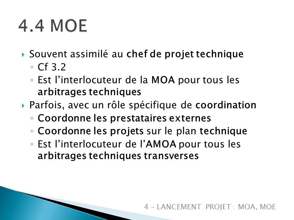 Souvent assimilé au chef de projet technique Cf 3.2 Est linterlocuteur de la MOA pour tous les arbitrages techniques Parfois, avec un rôle spécifique de coordination Coordonne les prestataires externes Coordonne les projets sur le plan technique Est linterlocuteur de lAMOA pour tous les arbitrages techniques transverses 4 – LANCEMENT PROJET : MOA, MOE