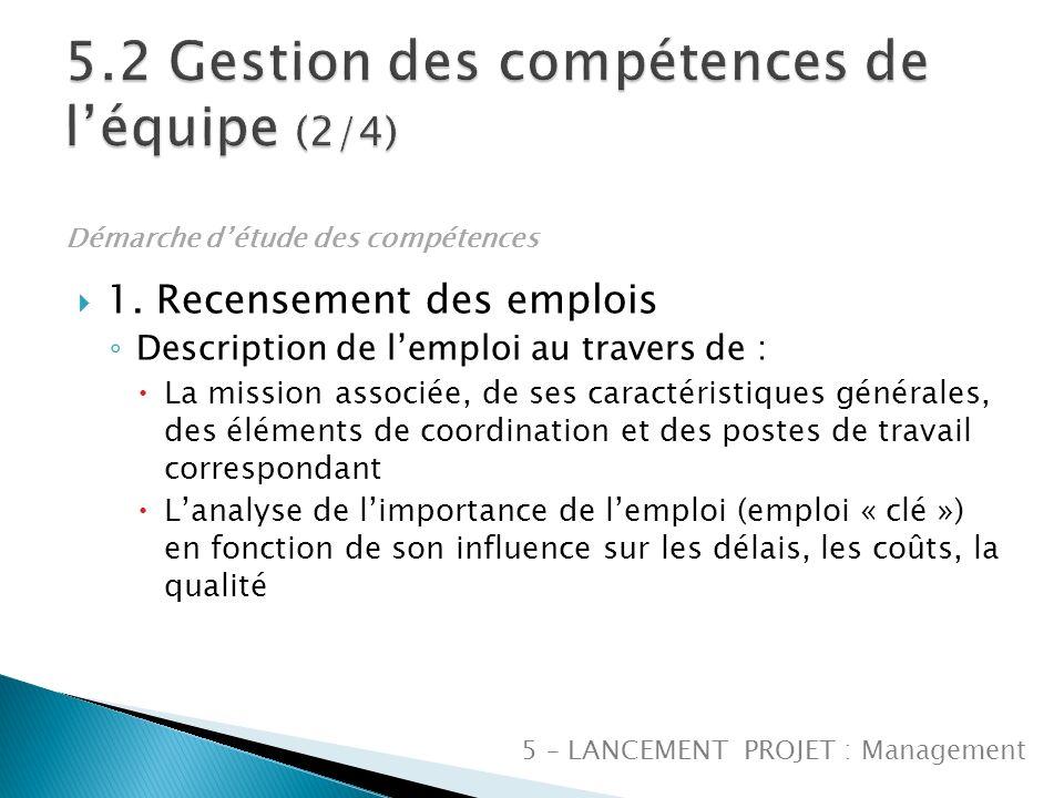 1. Recensement des emplois Description de lemploi au travers de : La mission associée, de ses caractéristiques générales, des éléments de coordination
