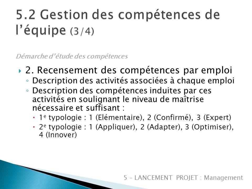 2. Recensement des compétences par emploi Description des activités associées à chaque emploi Description des compétences induites par ces activités e