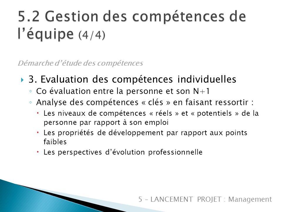 3. Evaluation des compétences individuelles Co évaluation entre la personne et son N+1 Analyse des compétences « clés » en faisant ressortir : Les niv