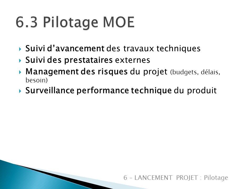 Suivi davancement des travaux techniques Suivi des prestataires externes Management des risques du projet (budgets, délais, besoin) Surveillance performance technique du produit 6 – LANCEMENT PROJET : Pilotage
