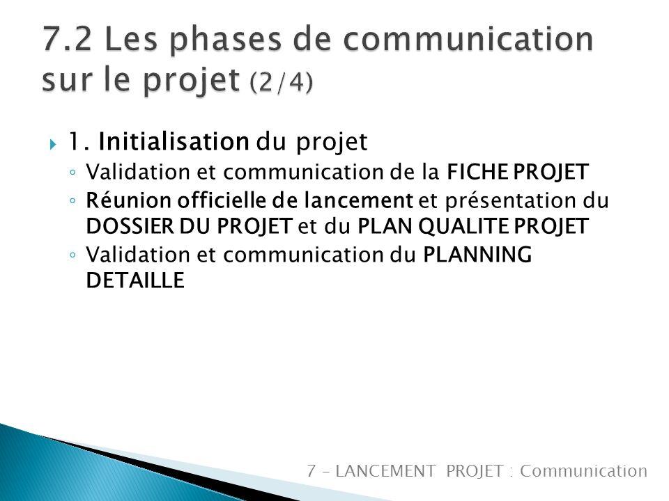 1. Initialisation du projet Validation et communication de la FICHE PROJET Réunion officielle de lancement et présentation du DOSSIER DU PROJET et du
