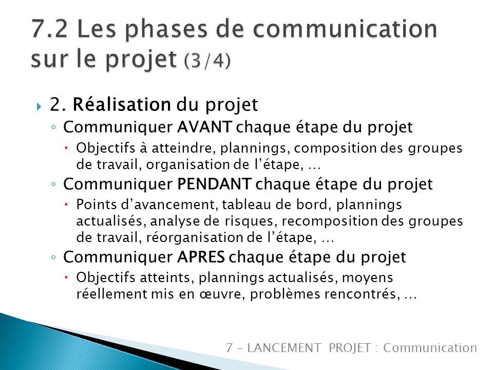 2. Réalisation du projet Communiquer AVANT chaque étape du projet Objectifs à atteindre, plannings, composition des groupes de travail, organisation d