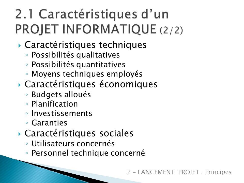 Projets d Infrastructure Projets techniques Recherche doutils Fonctionnement de base Projets Fonctionnels 2 – LANCEMENT PROJET : Principes