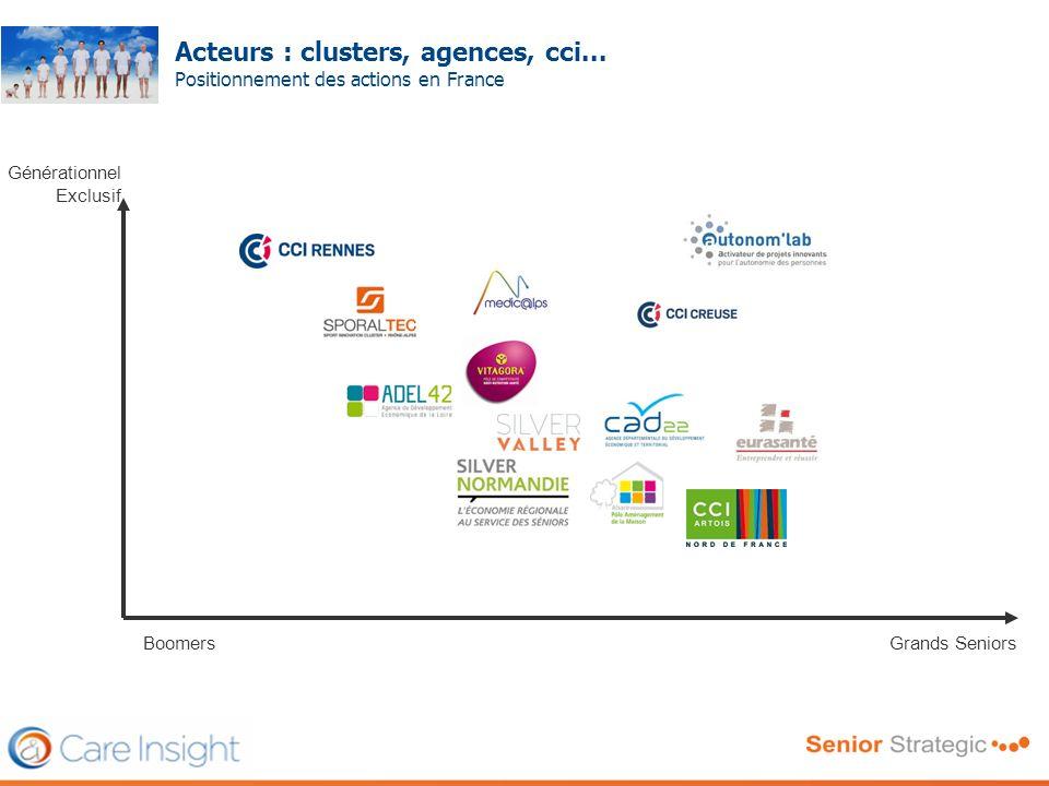 Acteurs : clusters, agences, cci... Positionnement des actions en France Frédéric SERRIERE Générationnel Exclusif Grands SeniorsBoomers Frédéric SERRI