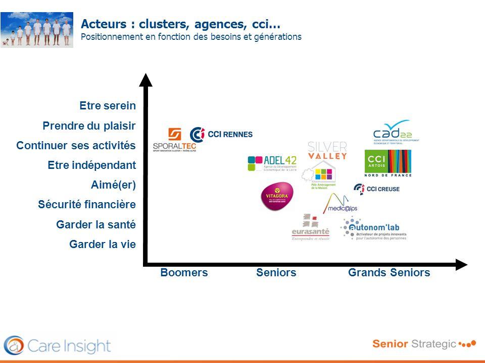 Acteurs : clusters, agences, cci... Positionnement en fonction des besoins et générations Frédéric SERRIERE Etre serein Prendre du plaisir Continuer s