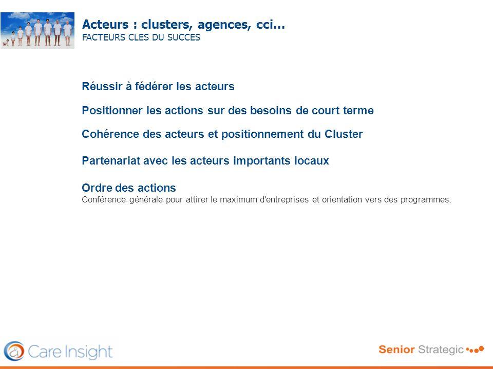 Acteurs : clusters, agences, cci... FACTEURS CLES DU SUCCES Frédéric SERRIERE Réussir à fédérer les acteurs Positionner les actions sur des besoins de