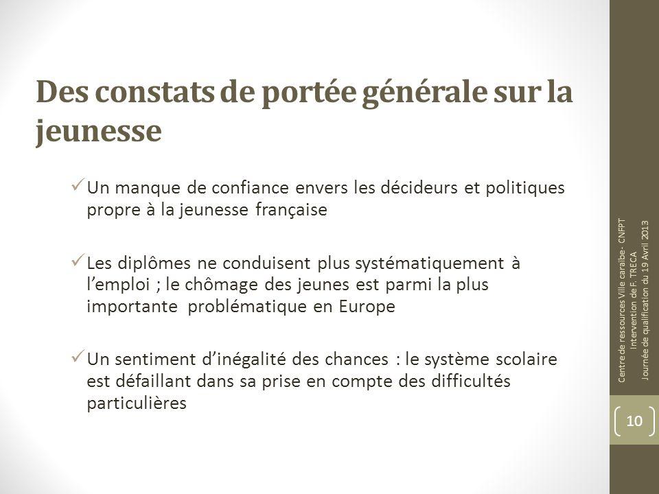 Des constats de portée générale sur la jeunesse Un manque de confiance envers les décideurs et politiques propre à la jeunesse française Les diplômes