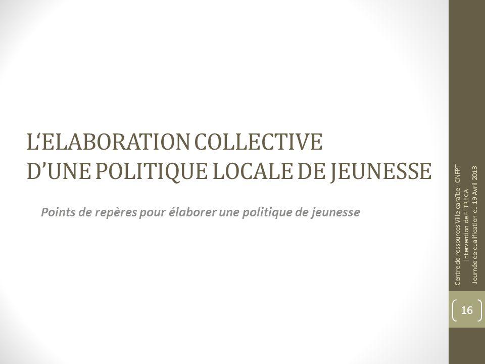 LELABORATION COLLECTIVE DUNE POLITIQUE LOCALE DE JEUNESSE Points de repères pour élaborer une politique de jeunesse Centre de ressources Ville caraïbe