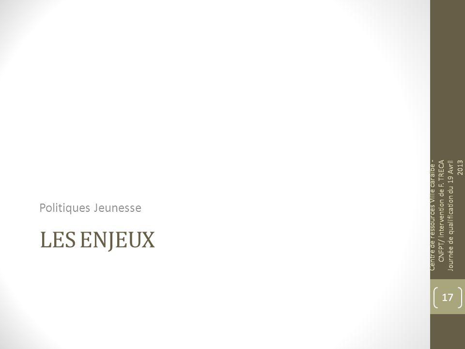 LES ENJEUX Politiques Jeunesse Centre de ressources Ville caraïbe - CNFPT/ intervention de F. TRECA Journée de qualification du 19 Avril 2013 17