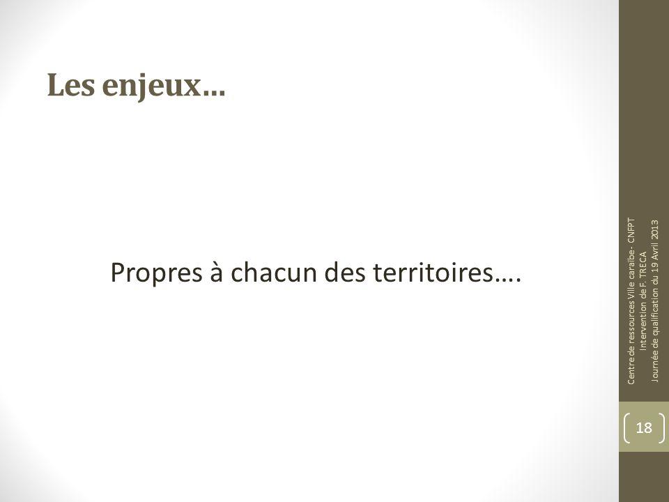 Les enjeux… Propres à chacun des territoires….