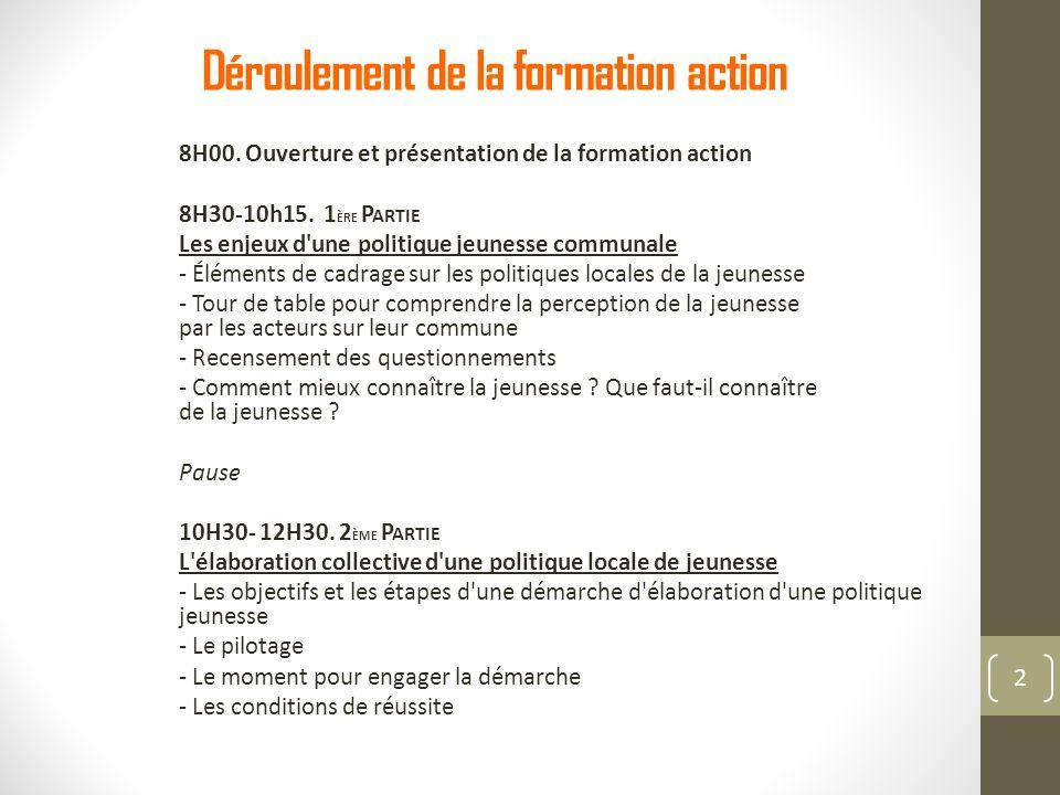 Déroulement de la formation action 2 8H00.