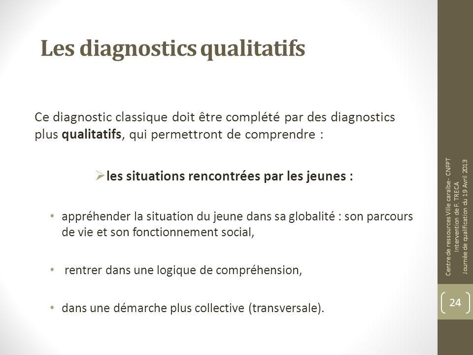 Les diagnostics qualitatifs Ce diagnostic classique doit être complété par des diagnostics plus qualitatifs, qui permettront de comprendre : les situa