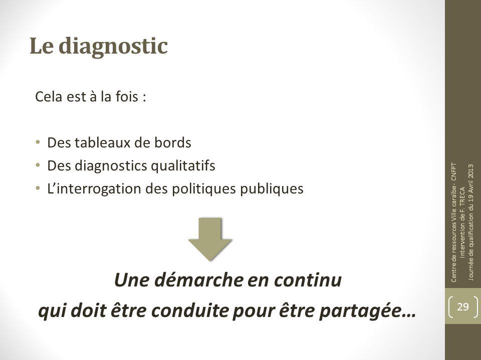 Le diagnostic Cela est à la fois : Des tableaux de bords Des diagnostics qualitatifs Linterrogation des politiques publiques Une démarche en continu q