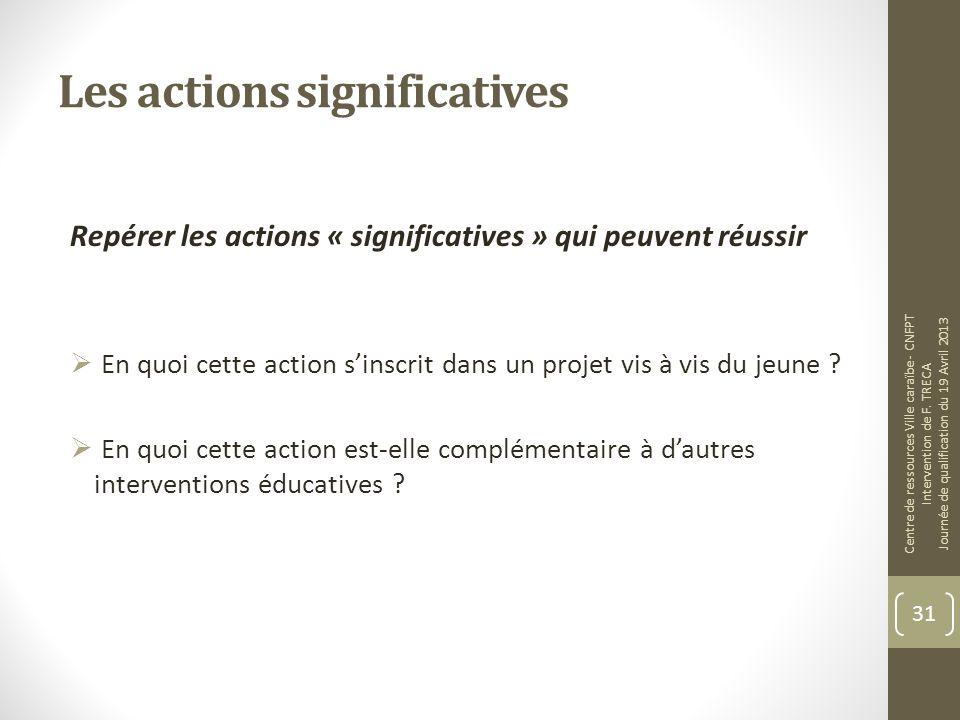 Les actions significatives Repérer les actions « significatives » qui peuvent réussir En quoi cette action sinscrit dans un projet vis à vis du jeune