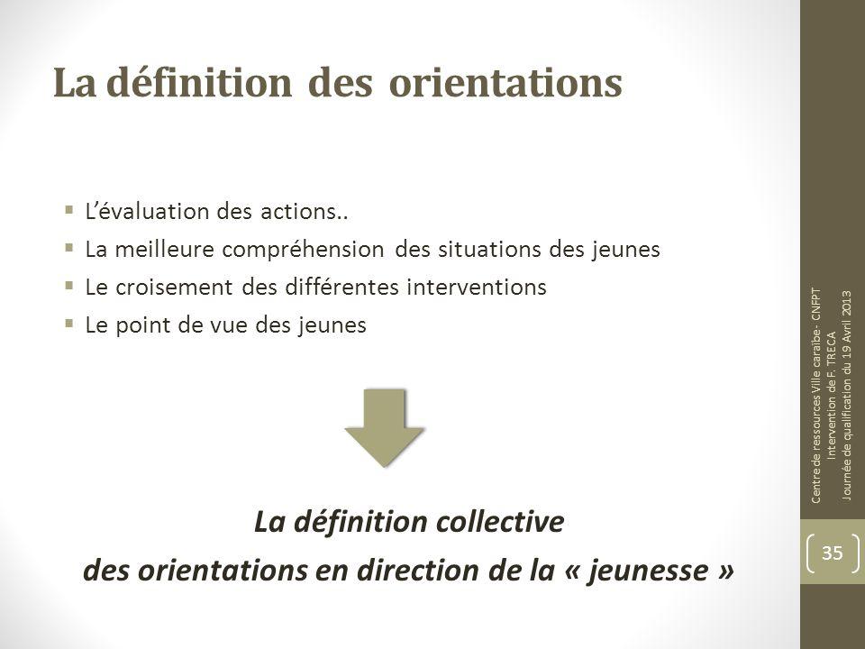 La définition des orientations Lévaluation des actions..
