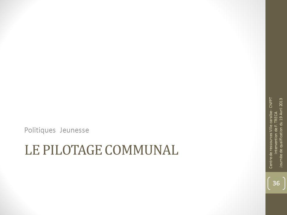 LE PILOTAGE COMMUNAL Politiques Jeunesse Centre de ressources Ville caraïbe - CNFPT Intervention de F. TRECA Journée de qualification du 19 Avril 2013