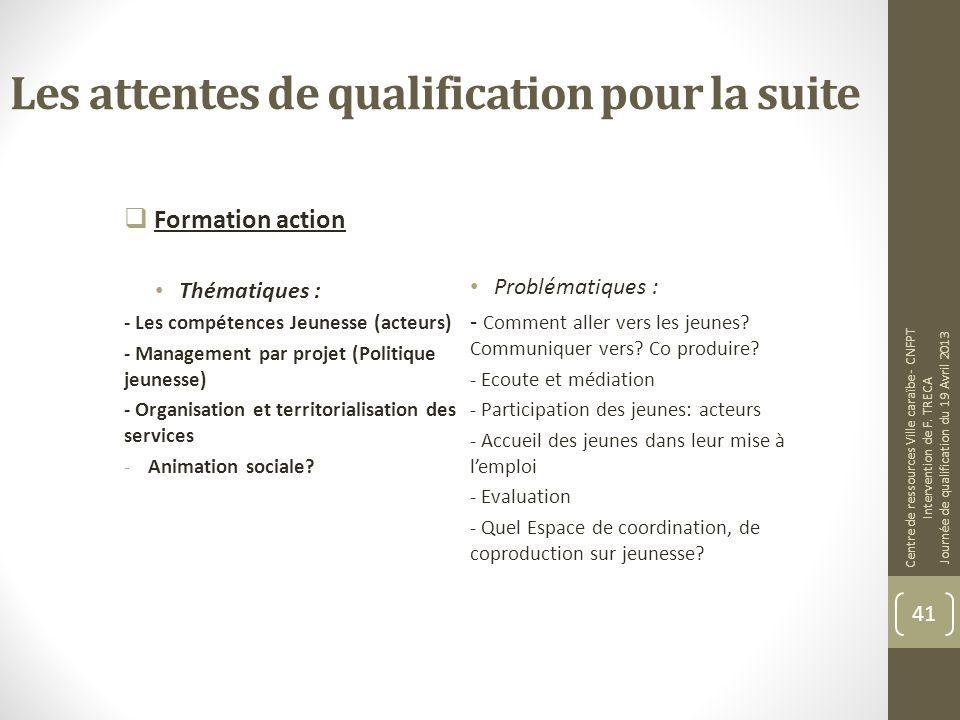 Les attentes de qualification pour la suite Formation action Thématiques : - Les compétences Jeunesse (acteurs) - Management par projet (Politique jeunesse) - Organisation et territorialisation des services -Animation sociale.